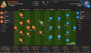 خطة لعب ريال مدريد و باريس سان جيرمان ٤