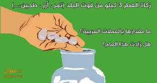 مقدار زكاة الفطر عام 2020 - ١٤٤١هـ؟ كيف أدى فيروس كورونا إلى زيادة مقدار زكاة فطره رمضان